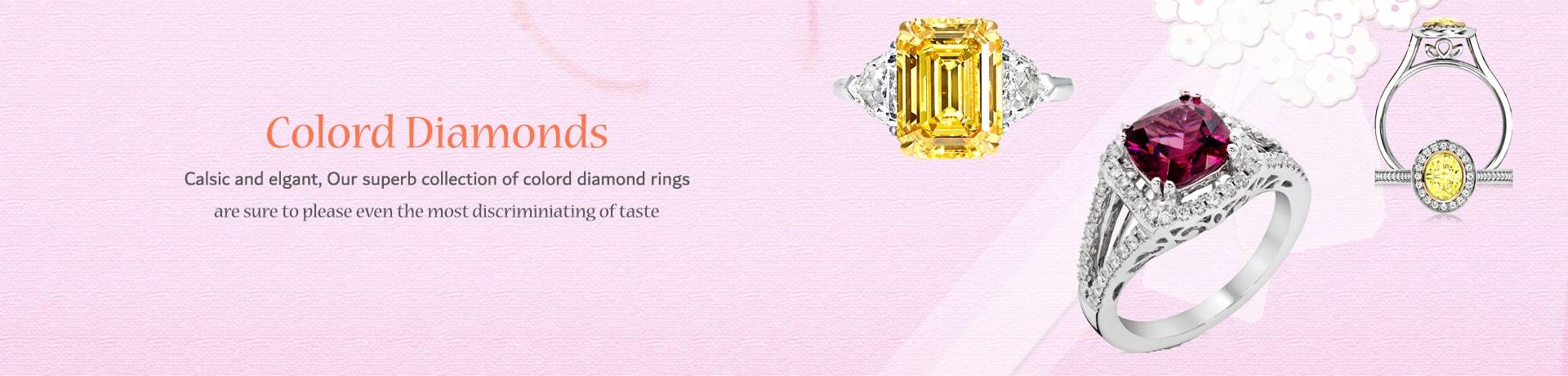 Diamond Color Category